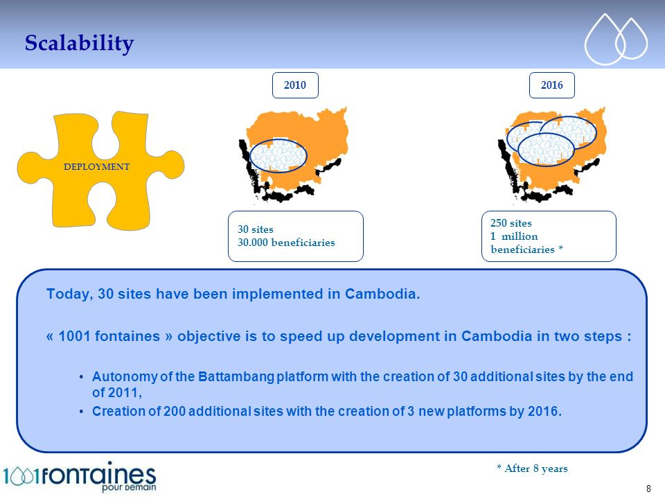 Cliquez pour modifier le style du titre Scalability 8 Today, 30 sites have been implemented in Cambodia.