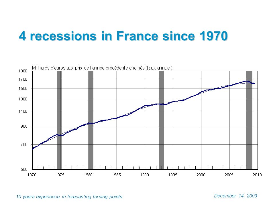 December 14, 2009 10 years experience in forecasting turning points 4 recessions in France since 1970