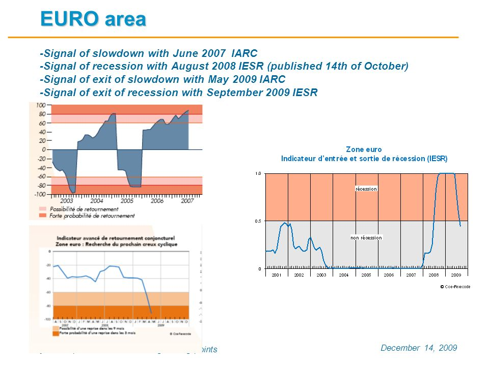 December 14, 2009 10 years experience in forecasting turning points EURO area EURO area -Signal of slowdown with June 2007 IARC -Signal of recession with August 2008 IESR (published 14th of October) -Signal of exit of slowdown with May 2009 IARC -Signal of exit of recession with September 2009 IESR