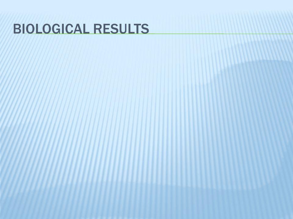 BIOLOGICAL RESULTS