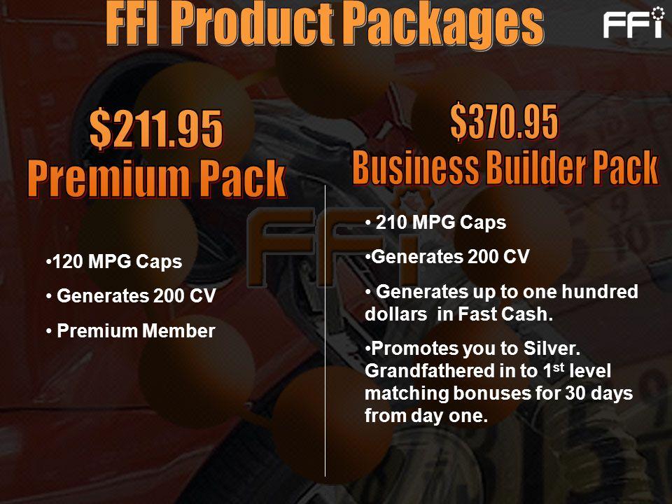 120 MPG Caps Generates 200 CV Premium Member 210 MPG Caps Generates 200 CV Generates up to one hundred dollars in Fast Cash. Promotes you to Silver. G