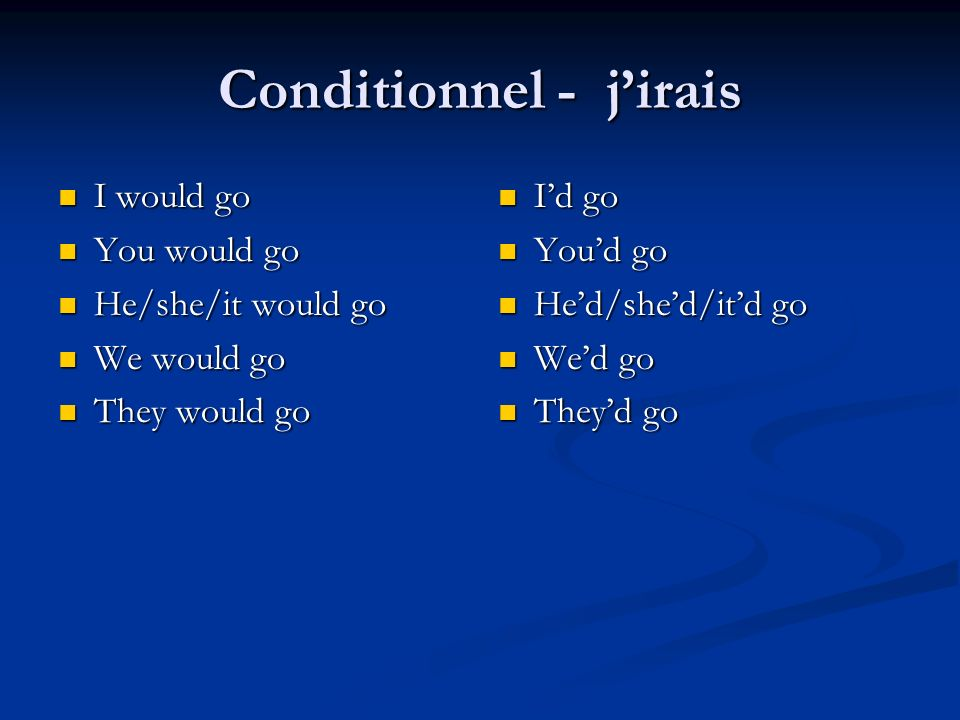 Conditionnel - jirais I would go I would go You would go You would go He/she/it would go He/she/it would go We would go We would go They would go They would go Id go Youd go Hed/shed/itd go Wed go Theyd go