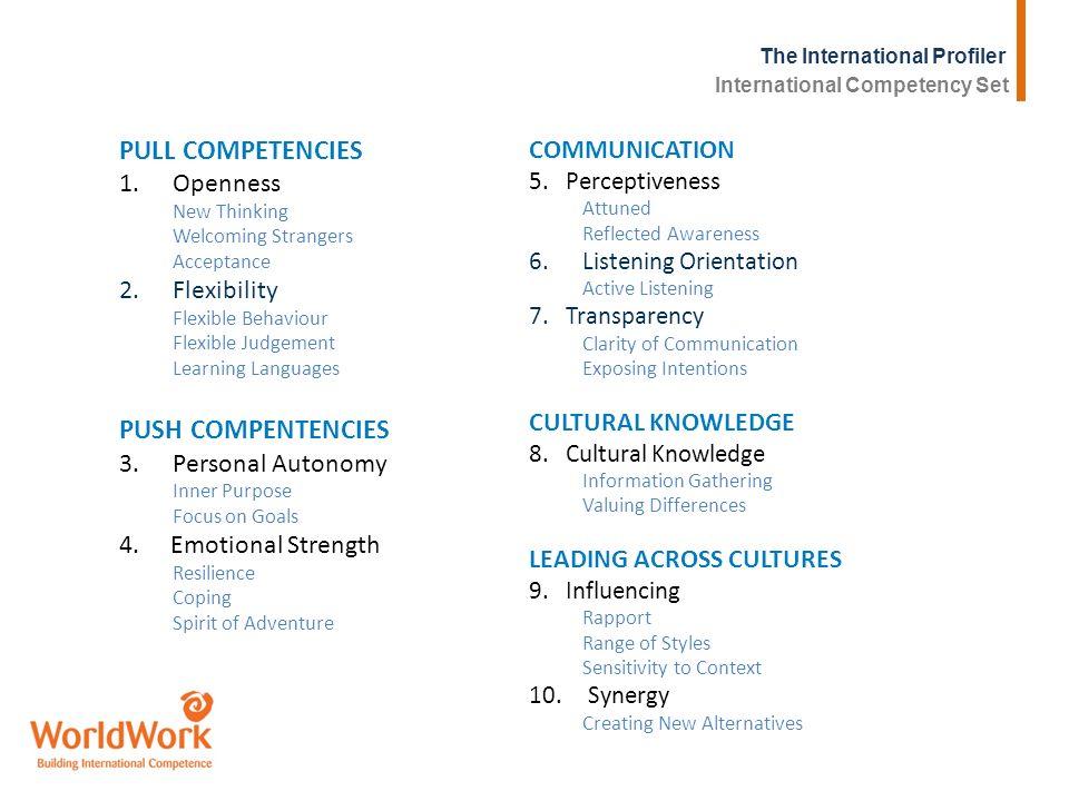 The International Profiler PULL COMPETENCIES 1.Openness New Thinking Welcoming Strangers Acceptance 2.Flexibility Flexible Behaviour Flexible Judgemen