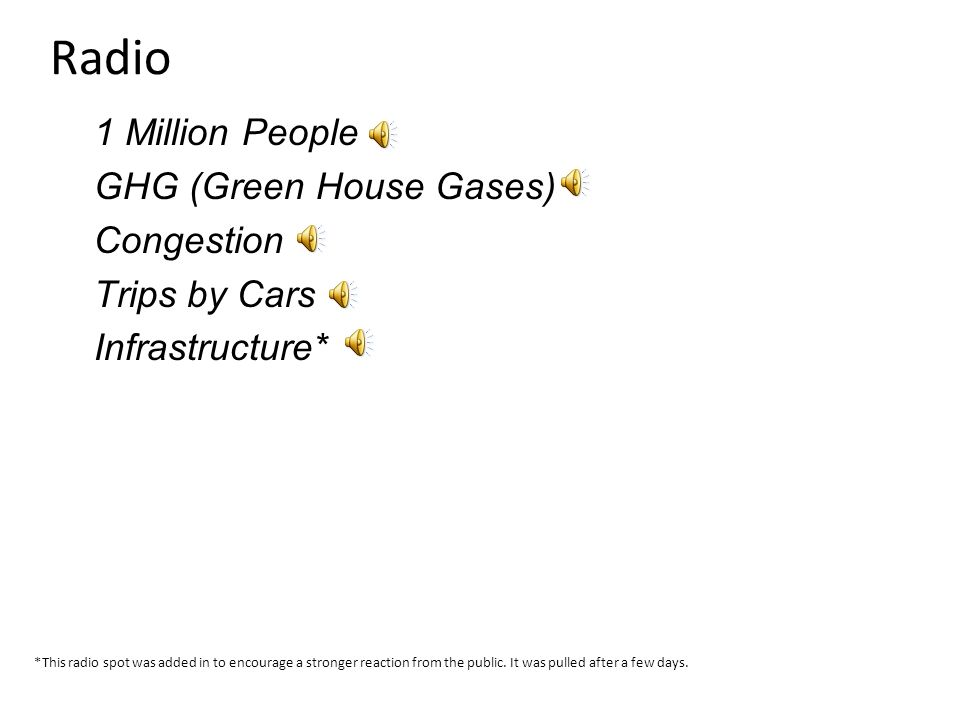 Radio 1 Million People GHG (Green House Gases) Congestion Trips by Cars Infrastructure* *This radio spot was added in to encourage a stronger reaction from the public.