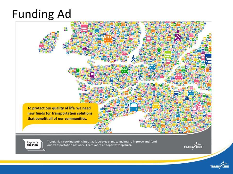 Funding Ad