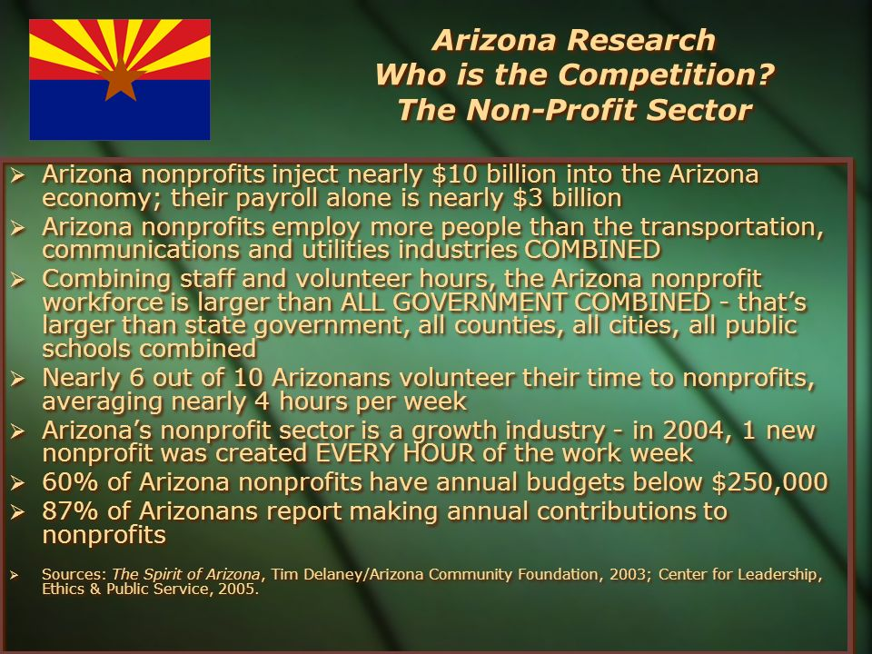 Arizona Research Who is the Competition? The Non-Profit Sector Arizona nonprofits inject nearly $10 billion into the Arizona economy; their payroll al