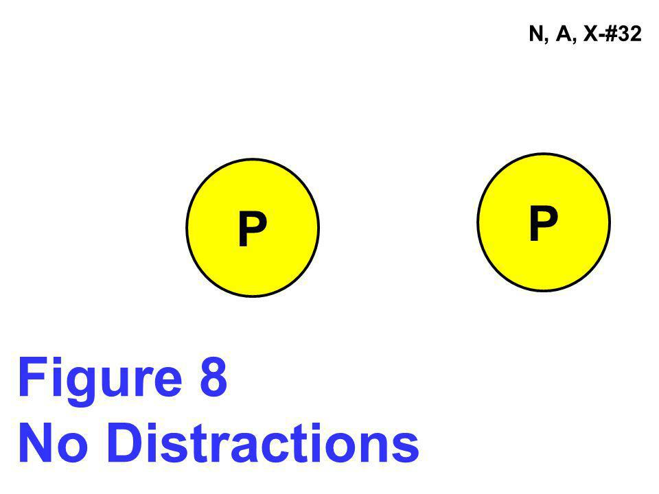 N, A, X-#32 Figure 8 No Distractions P P