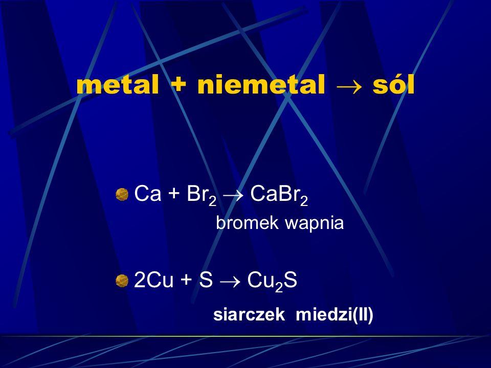 tlenek zasadowy + tlenek kwasowy sól BaO + CO 2 BaCO 3 węglan(IV) baru CaO + SO 2 CaSO 3 siarczan(IV) wapnia