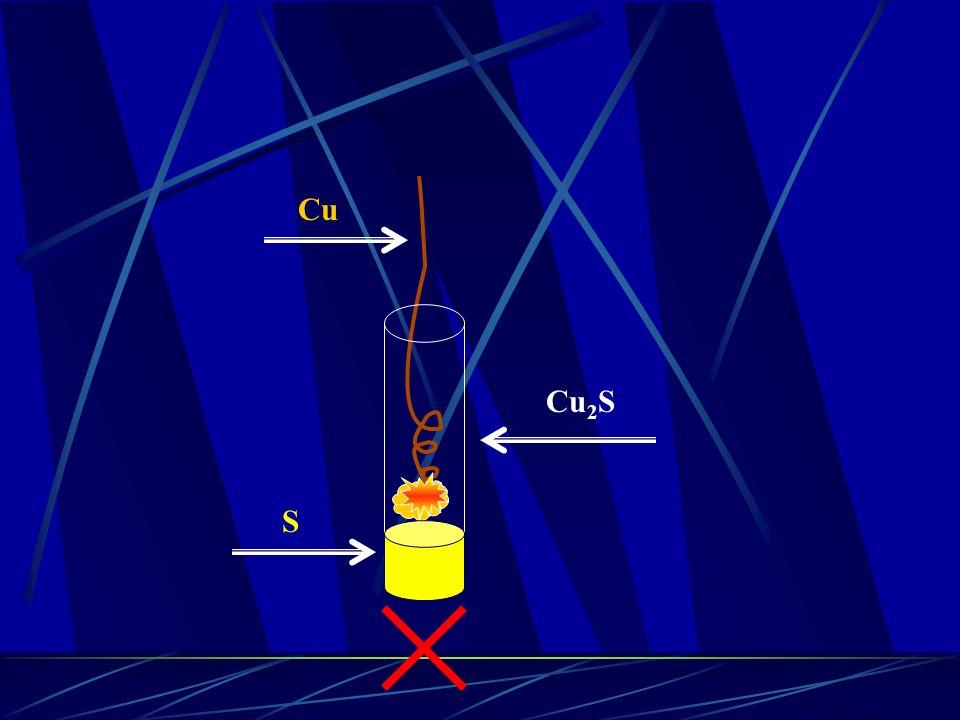 metal + niemetal sól Ca + Br 2 CaBr 2 bromek wapnia 2Cu + S Cu 2 S siarczek miedzi(II)
