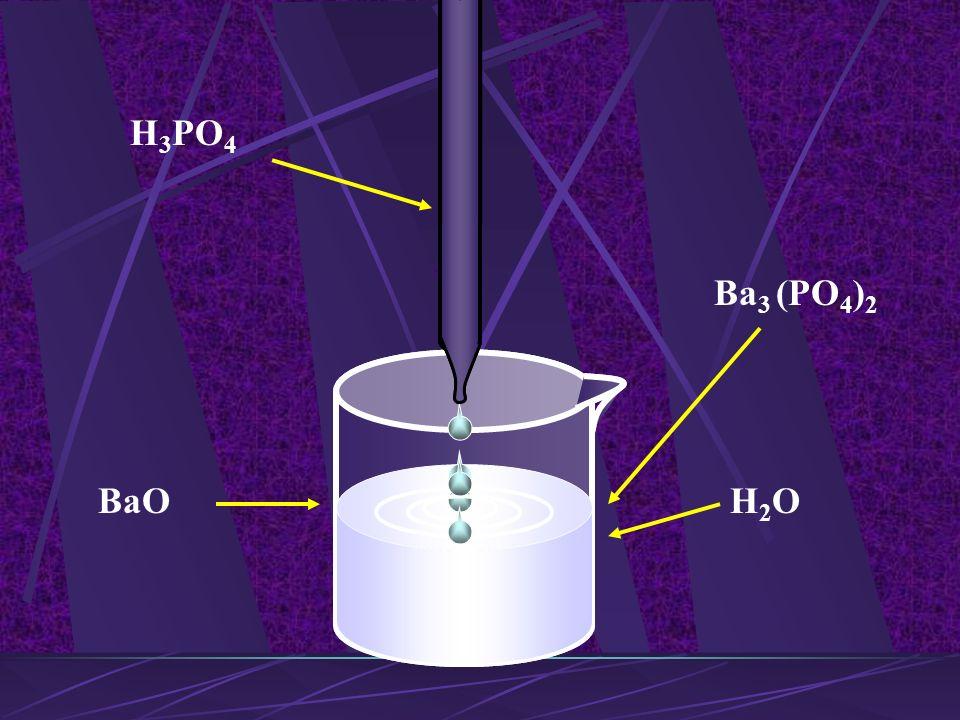 tlenek zasadowy + kwas sól + H 2 O Na 2 O + H 2 SO 4 Na 2 SO 4 + H 2 O siarczan(VI) sodu 3BaO + 2H 3 PO 4 Ba 3 (PO 4 ) 2 + 3 H 2 O ortofosforan(V) bar