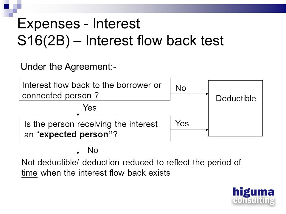 Expenses - Interest S16(2B) – Interest flow back test Interest flow back to the borrower or connected person ? Is the person receiving the interest an