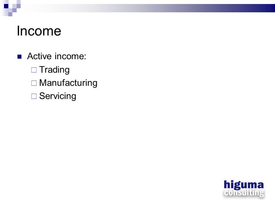 Income Passive income: Dividend income Interest income Capital Gains Royalties Rental income Commission.