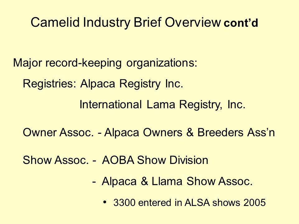 Camelid Industry Brief Overview contd Major record-keeping organizations: Registries: Alpaca Registry Inc. International Lama Registry, Inc. Owner Ass