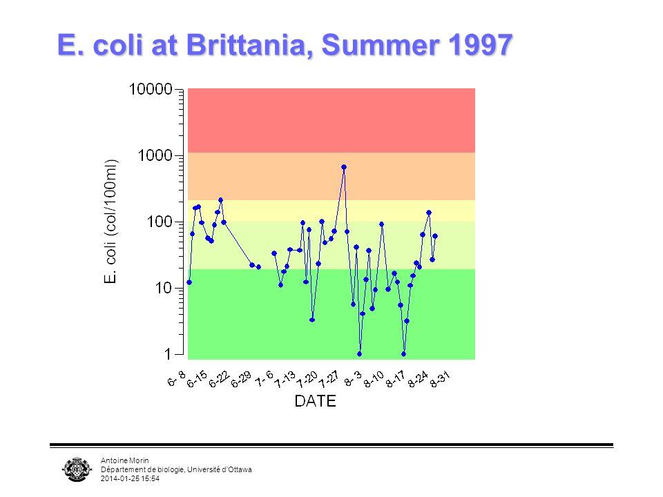 Antoine Morin Département de biologie, Université dOttawa 2014-01-25 15:55 E. coli at Brittania, Summer 1997