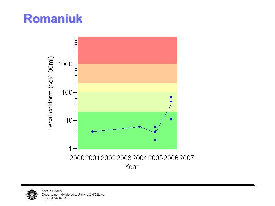 Antoine Morin Département de biologie, Université dOttawa 2014-01-25 15:55 Romaniuk