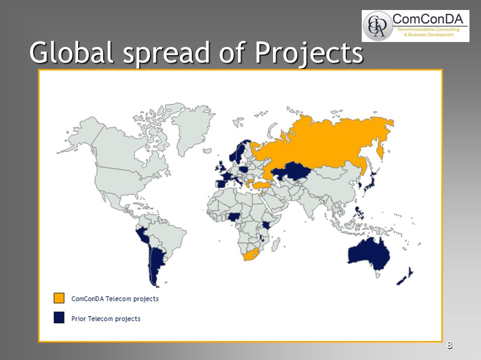 8 Global spread of Projects