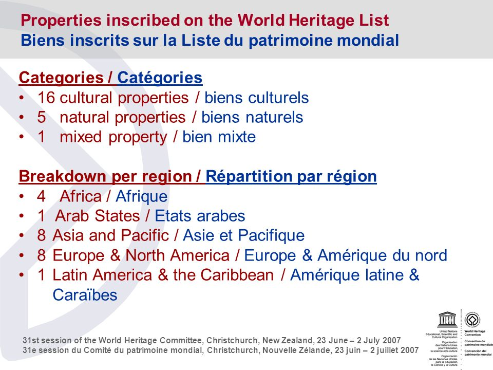 31st session of the World Heritage Committee, Christchurch, New Zealand, 23 June – 2 July e session du Comité du patrimoine mondial, Christchurch, Nouvelle Zélande, 23 juin – 2 juillet 2007 Properties inscribed on the World Heritage List Biens inscrits sur la Liste du patrimoine mondial Categories / Catégories 16 cultural properties / biens culturels 5 natural properties / biens naturels 1 mixed property / bien mixte Breakdown per region / Répartition par région 4 Africa / Afrique 1 Arab States / Etats arabes 8 Asia and Pacific / Asie et Pacifique 8 Europe & North America / Europe & Amérique du nord 1Latin America & the Caribbean / Amérique latine & Caraïbes