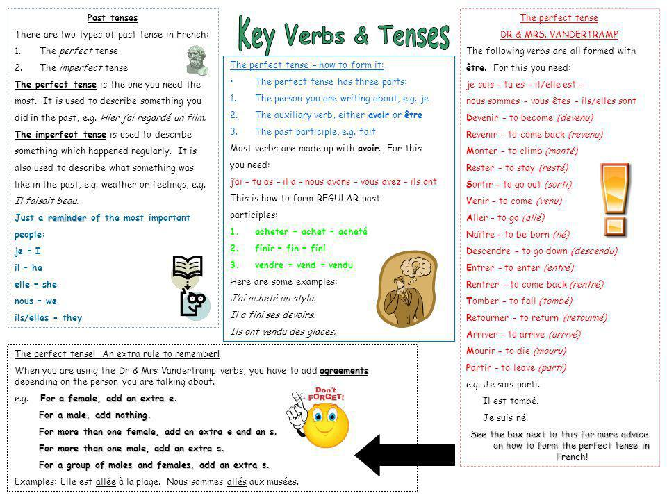 Past tenses There are two types of past tense in French: 1.The perfect tense 2.The imperfect tense The perfect tense is the one you need the most. It