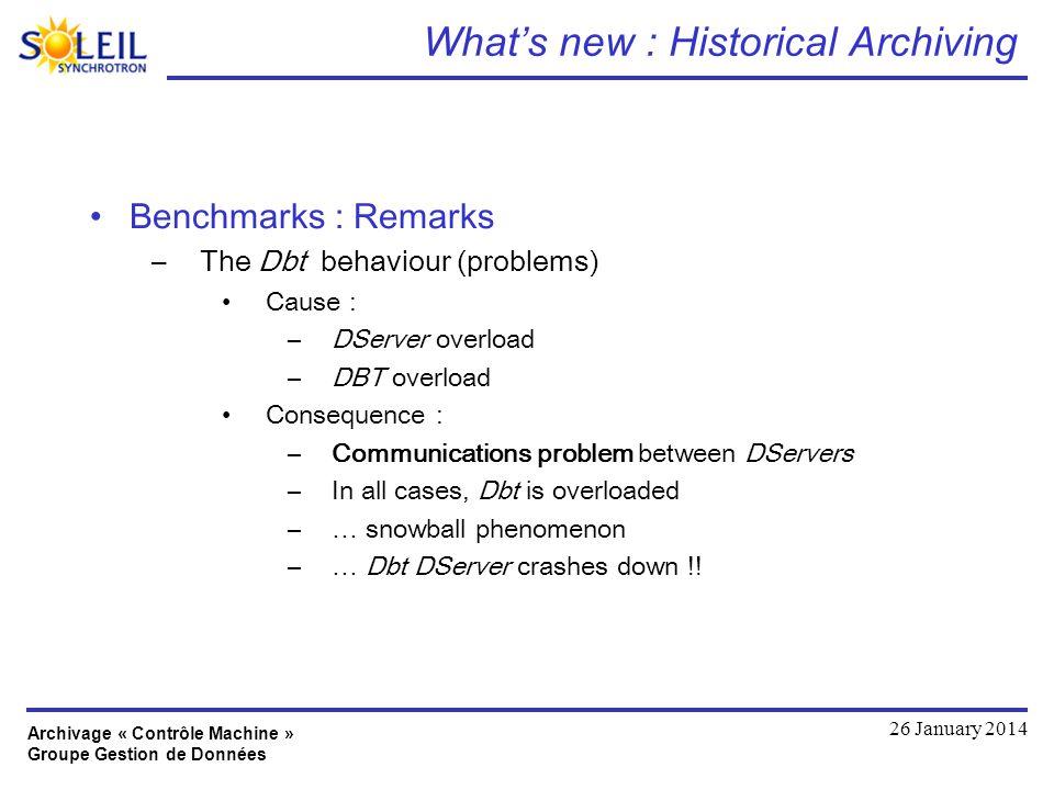 Archivage « Contrôle Machine » Groupe Gestion de Données 26 January 2014 Whats new : Historical Archiving Benchmarks : Remarks –The Dbt behaviour (pro