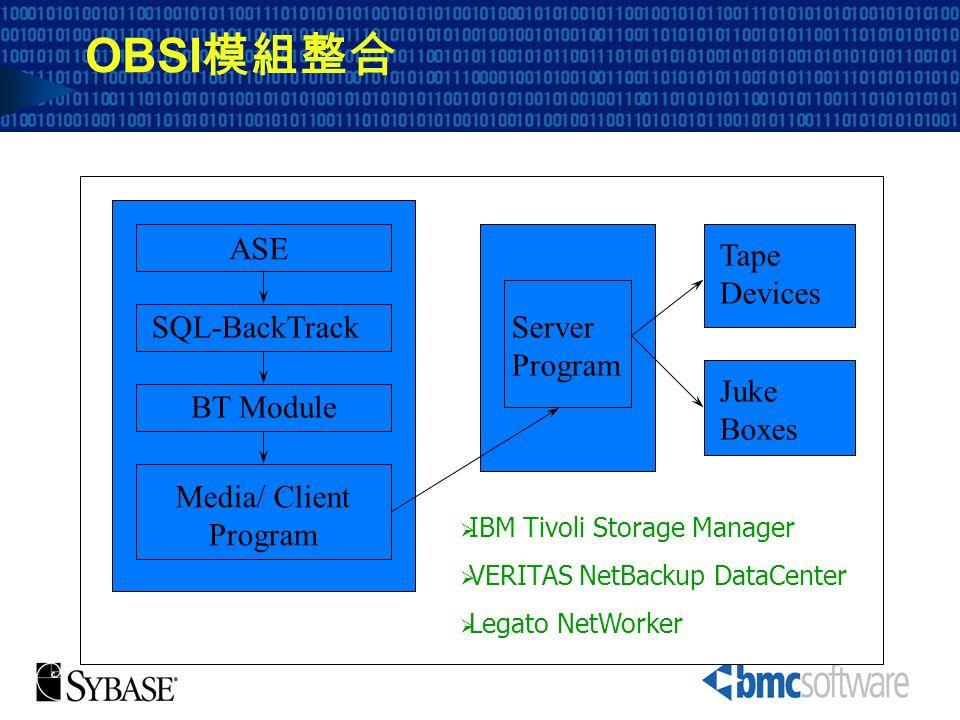 ASE SQL-BackTrack BT Module Server Program Media/ Client Program Tape Devices Juke Boxes IBM Tivoli Storage Manager VERITAS NetBackup DataCenter Legat