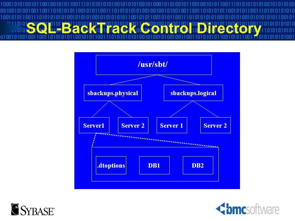 SQL-BackTrack Control Directory sbackups.logicalsbackups.physical /usr/sbt/ Server1Server 2Server 1Server 2.dtoptionsDB1DB2
