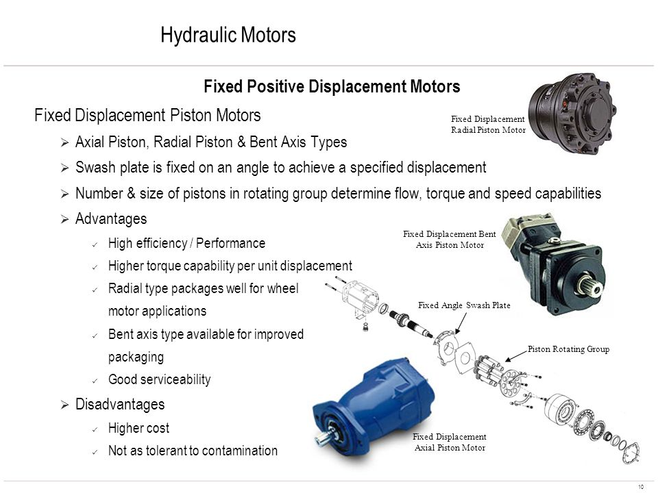 10 Hydraulic Motors Fixed Positive Displacement Motors Fixed Displacement Piston Motors Axial Piston, Radial Piston & Bent Axis Types Swash plate is f