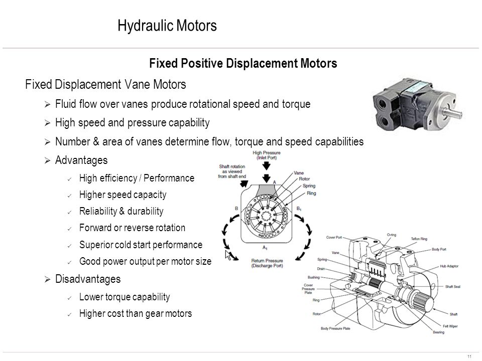 11 Hydraulic Motors Fixed Positive Displacement Motors Fixed Displacement Vane Motors Fluid flow over vanes produce rotational speed and torque High s