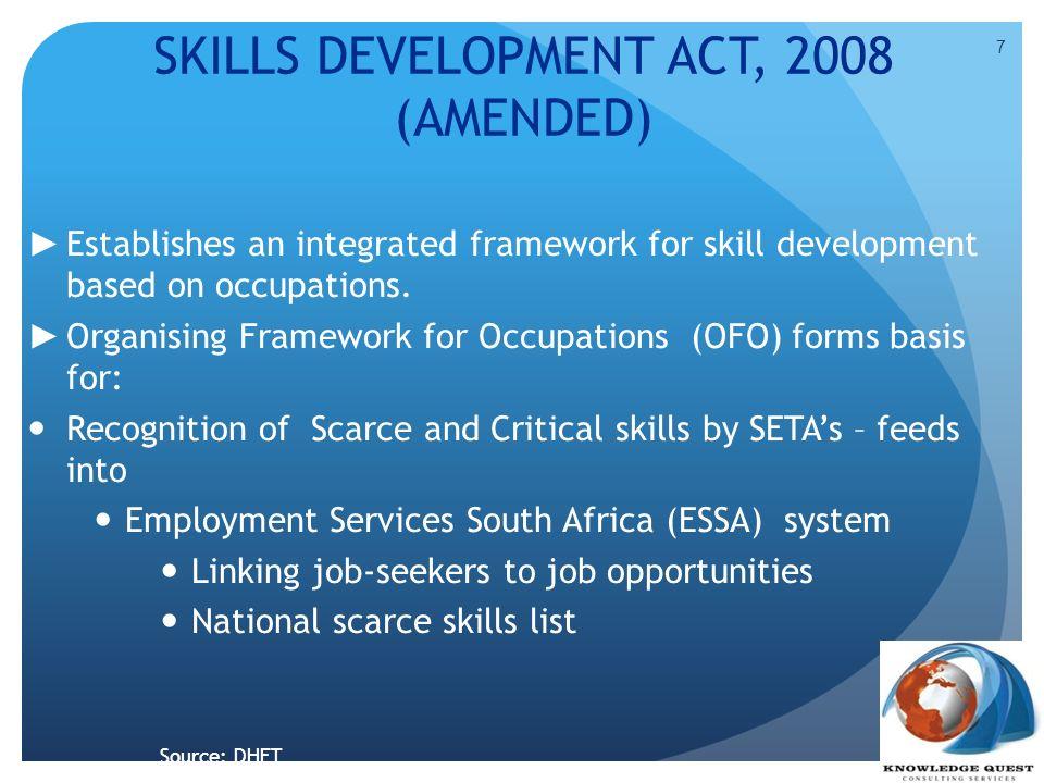 SKILLS DEVELOPMENT ACT, 2008 (AMENDED) Establishes an integrated framework for skill development based on occupations. Organising Framework for Occupa