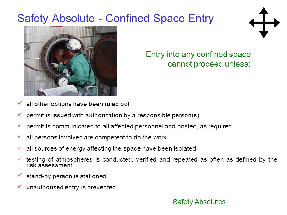 Safety Absolutes Safety Absolute - Confined Space Entry all other options have been ruled out permit is issued with authorization by a responsible per