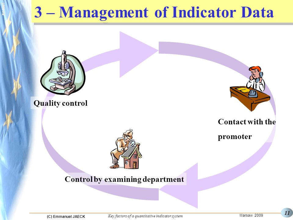 (C) Emmanuel JAECK Warsaw 2009 Key factors of a quantitative indicator system EJ-2007 11 3 – Management of Indicator Data Contact with the promoter Co