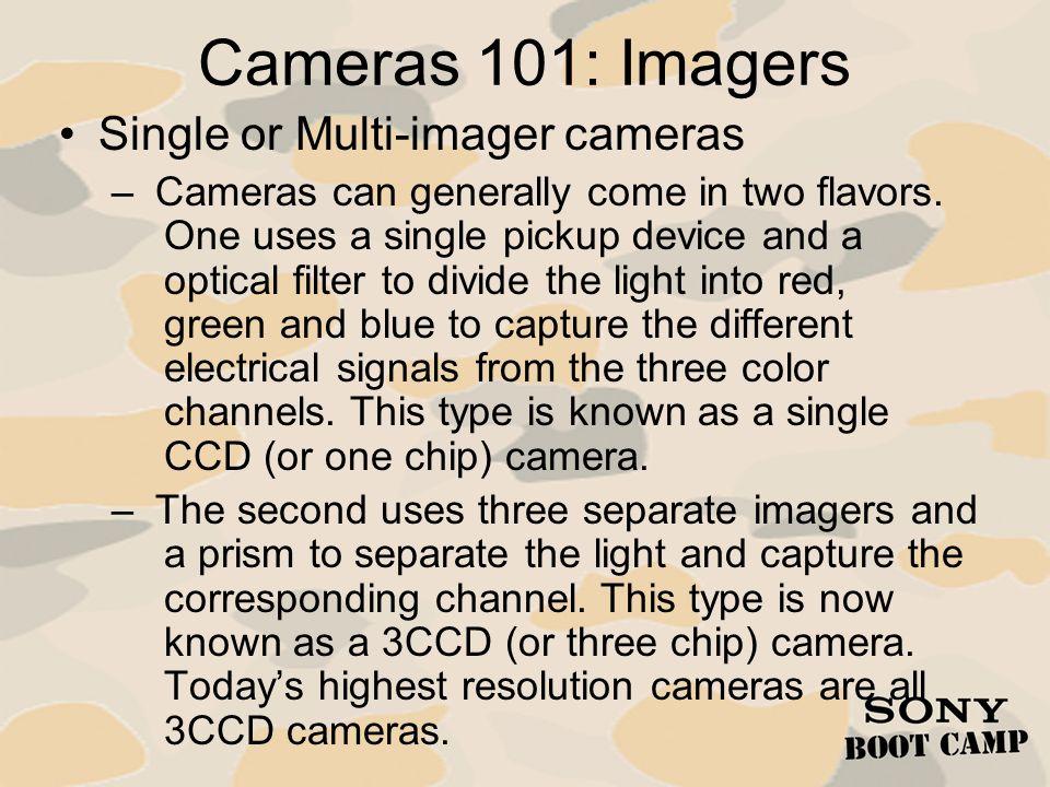 Progressive Scan 60Hz Camcorder 50Hz Camcorder 30p 25p 24p Shooting p/i conv.