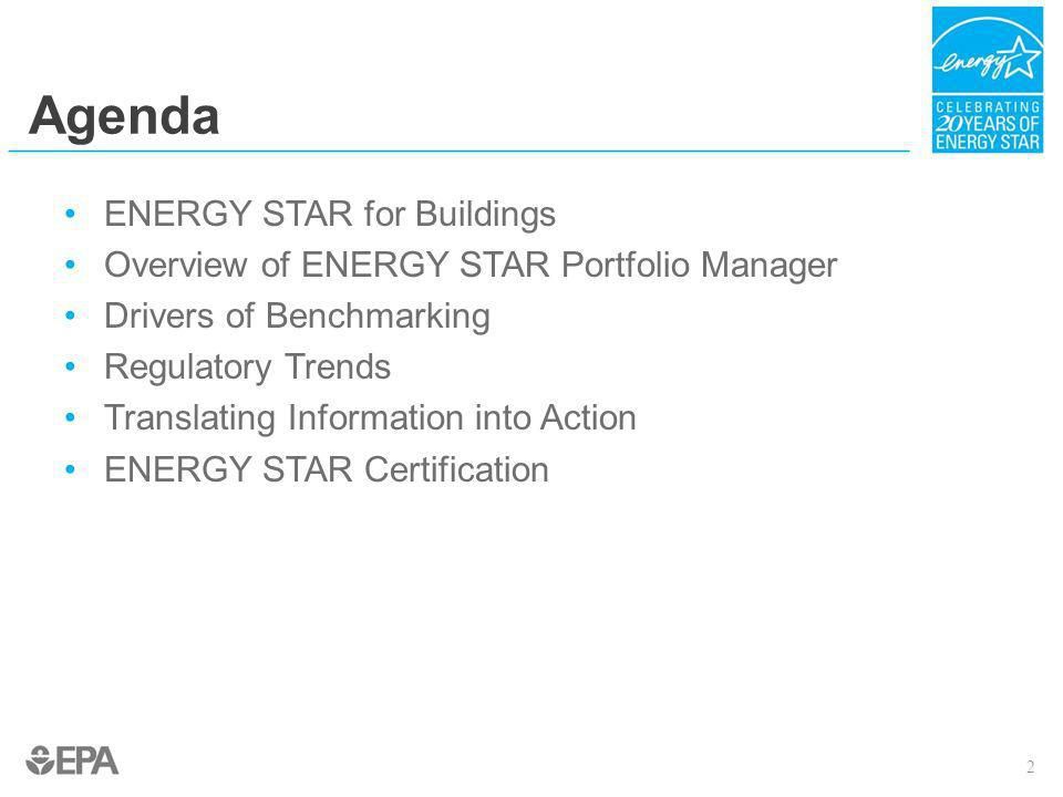 ENERGY STAR Markets 20,000 Partners across a range of sectors… Commercial Buildings Industrial Plants Qualified Products Residential 3