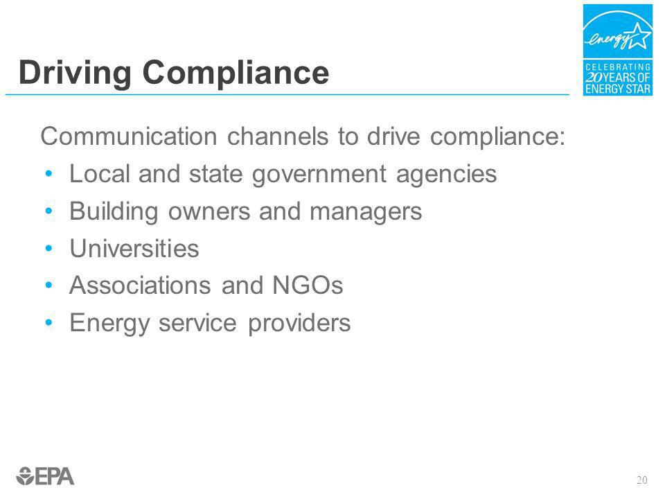 Driving Compliance Communication channels to drive compliance: Local and state government agencies Building owners and managers Universities Associati