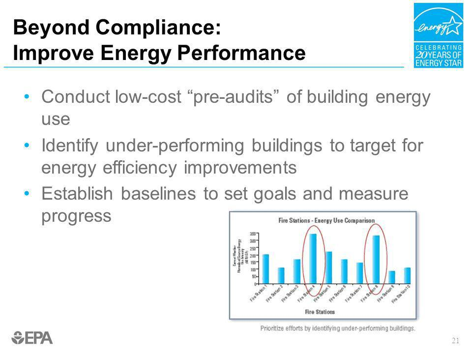 Beyond Compliance: Improve Energy Performance Conduct low-cost pre-audits of building energy use Identify under-performing buildings to target for ene