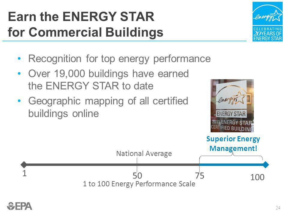 Earn the ENERGY STAR for Commercial Buildings Recognition for top energy performance Over 19,000 buildings have earned the ENERGY STAR to date Geograp