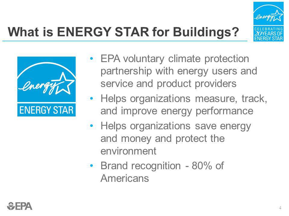 ENERGY STAR Buildings Program Since 2000: 300,000 buildings measured energy performance 9.000 organizations joined as partners 19,000 buildings earned the ENERGY STAR across 50 states 5