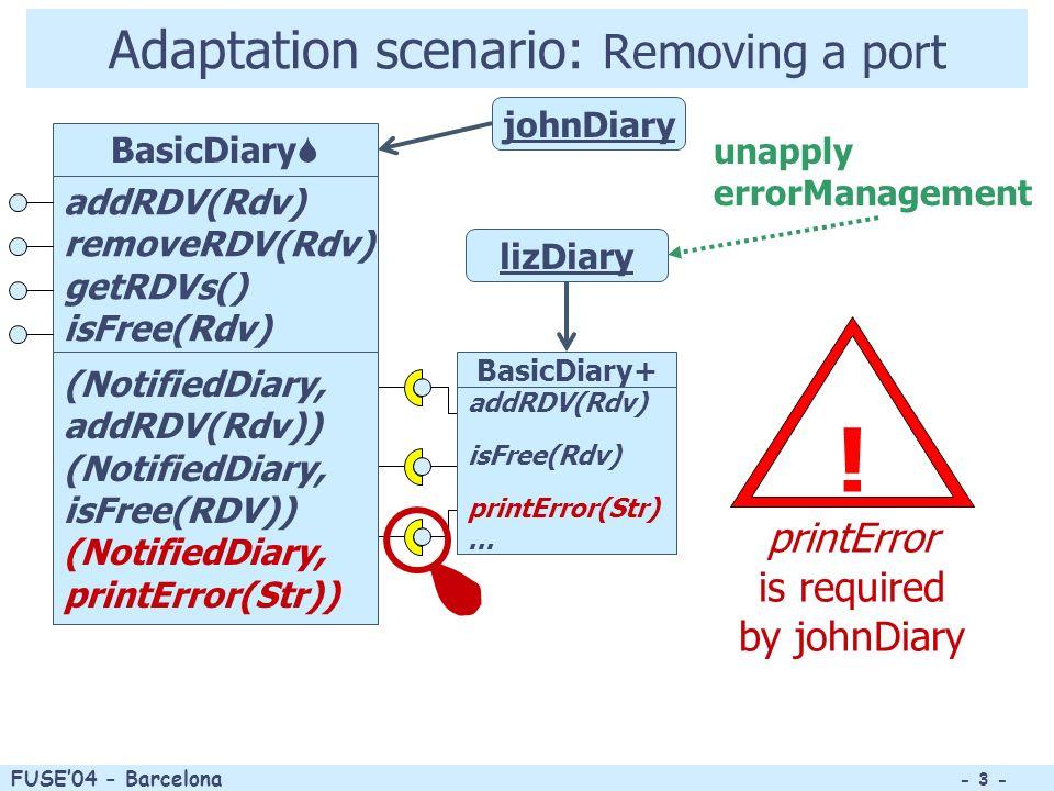 FUSE04 - Barcelona - 3 - Adaptation scenario: Removing a port BasicDiary johnDiary lizDiary addRDV(Rdv) removeRDV(Rdv) getRDVs() isFree(Rdv) addRDV(Rdv) isFree(Rdv) printError(Str)...