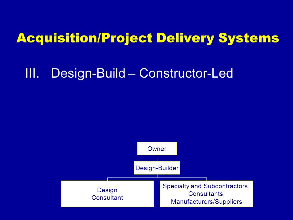 Acquisition/Project Delivery Systems III.Design-Build – Constructor-Led Owner Design-Builder Design Consultant Specialty and Subcontractors, Consultan