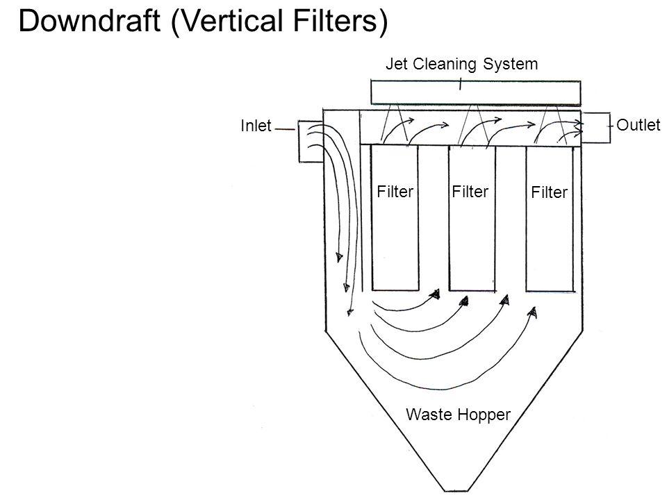 Filter Waste Hopper Inlet Outlet Jet Cleaning System Downdraft (Vertical Filters)