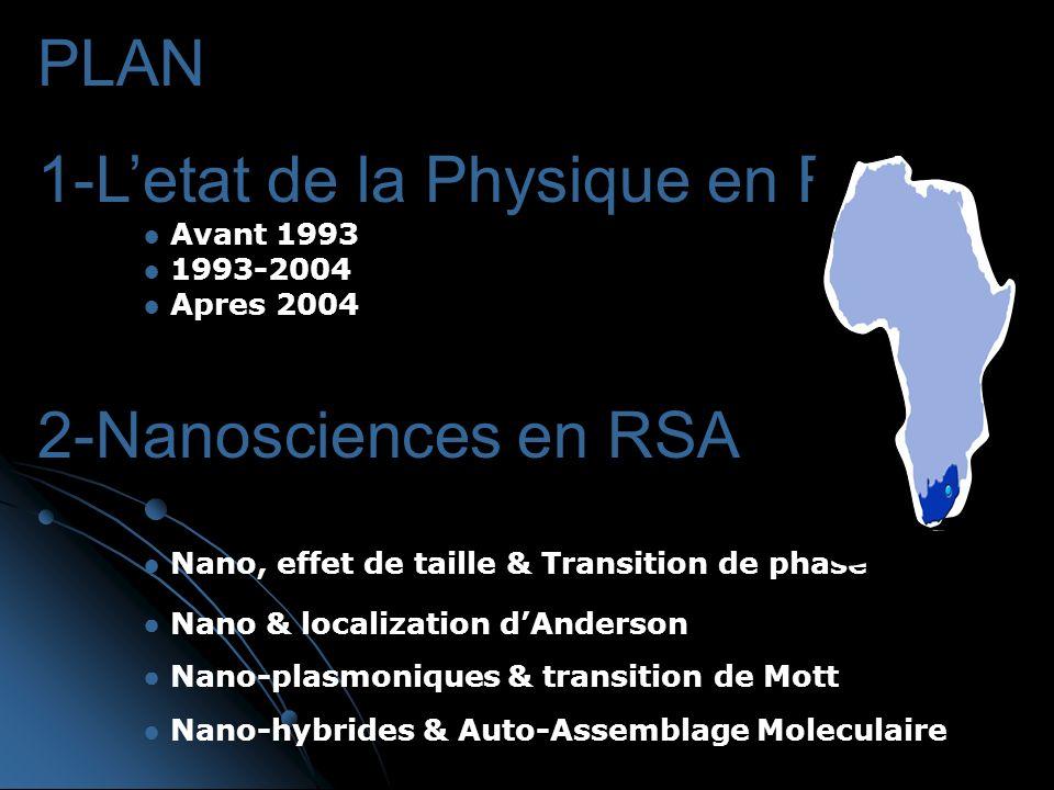 PLAN 1-Letat de la Physique en RSA Avant 1993 1993-2004 Apres 2004 2-Nanosciences en RSA Nano, effet de taille & Transition de phase Nano & localization dAnderson Nano-plasmoniques & transition de Mott Nano-hybrides & Auto-Assemblage Moleculaire