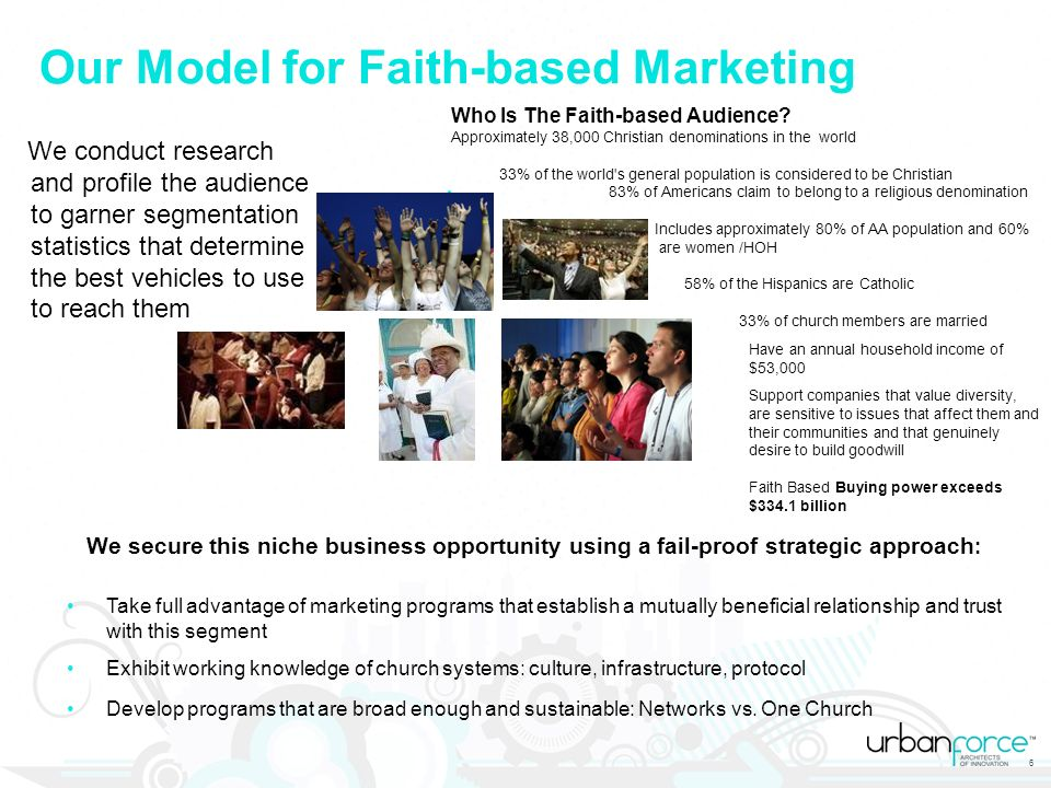 6 Our Model for Faith-based Marketing We conduct research and profile the audience to garner segmentation statistics that determine the best vehicles
