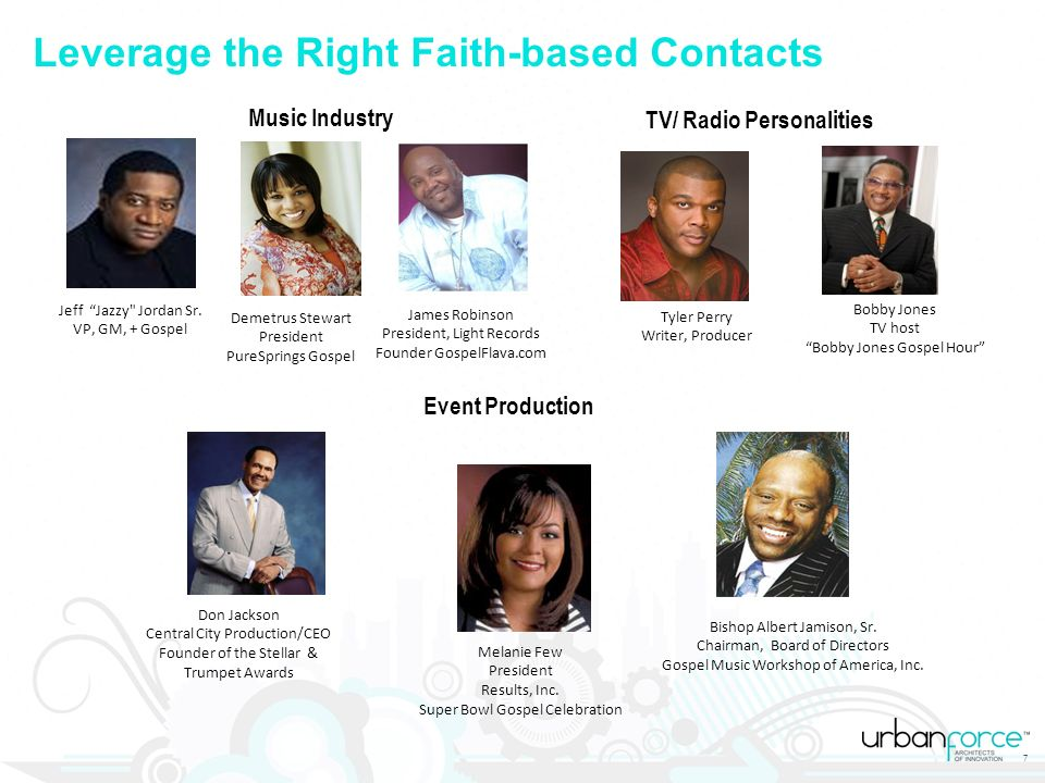 7 Leverage the Right Faith-based Contacts Jeff Jazzy