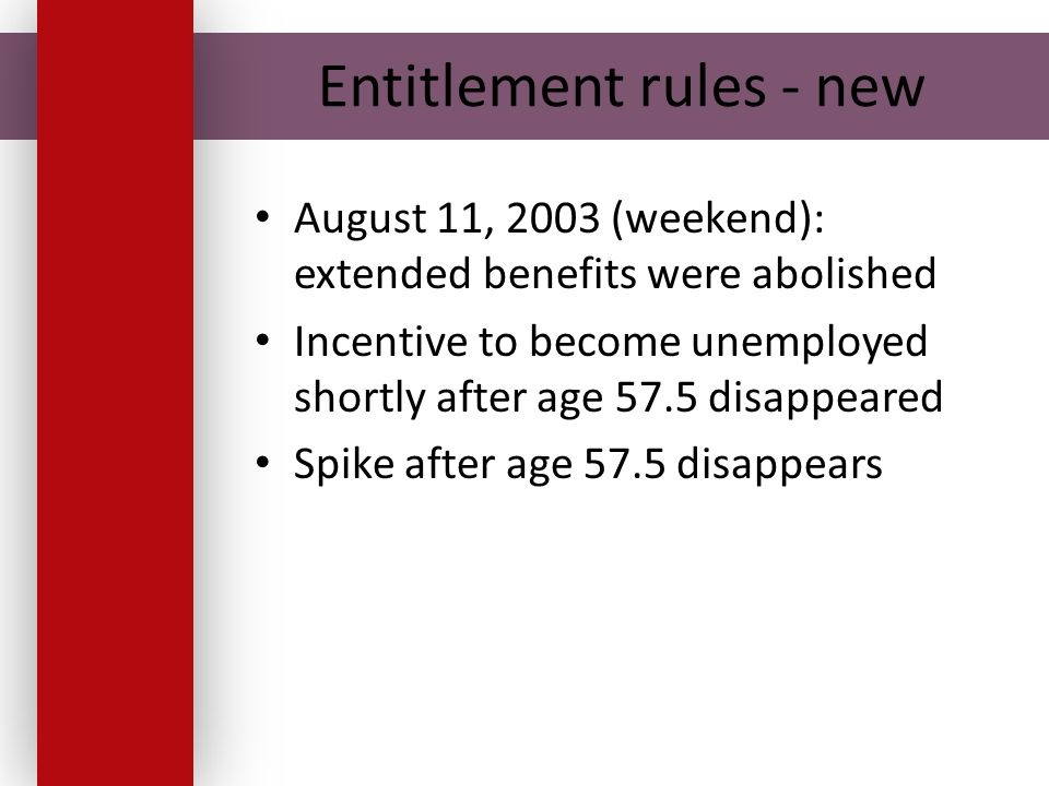 Entitlement rules - new August 11, 2003 (weekend): extended benefits were abolished Incentive to become unemployed shortly after age 57.5 disappeared Spike after age 57.5 disappears