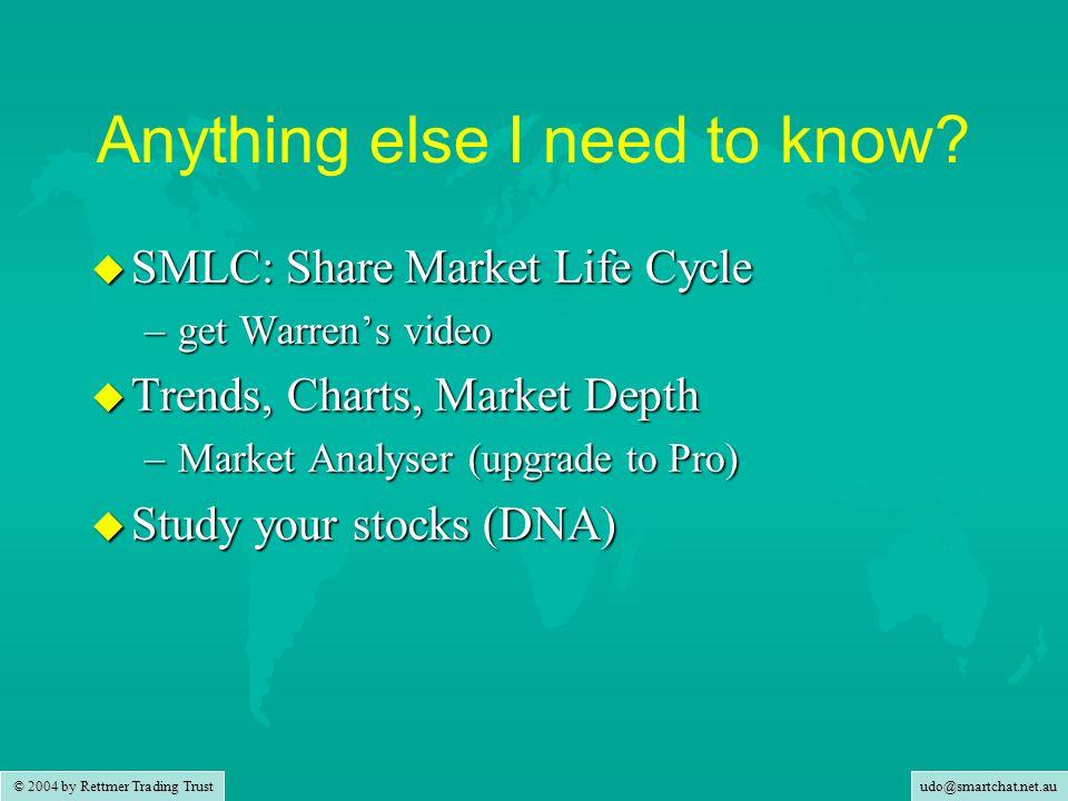 udo@smartchat.net.au © 2004 by Rettmer Trading Trust Agenda u SMLC stages (5 minutes) u Trinity Indicators (15 minutes) u Long trades (15 minutes) u Short trades (15 minutes) u Scans and Charts in MA Pro (15 minutes) u Break (10 minutes) u Q & A (15 minutes)