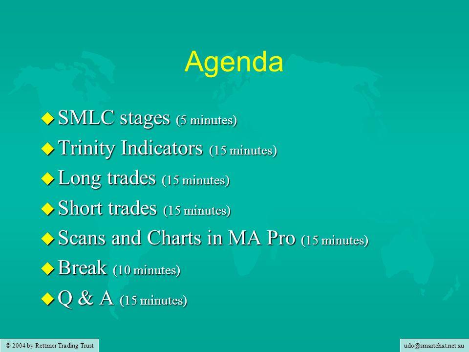 udo@smartchat.net.au © 2004 by Rettmer Trading Trust Agenda u SMLC stages (5 minutes) u Trinity Indicators (15 minutes) u Long trades (15 minutes) u S