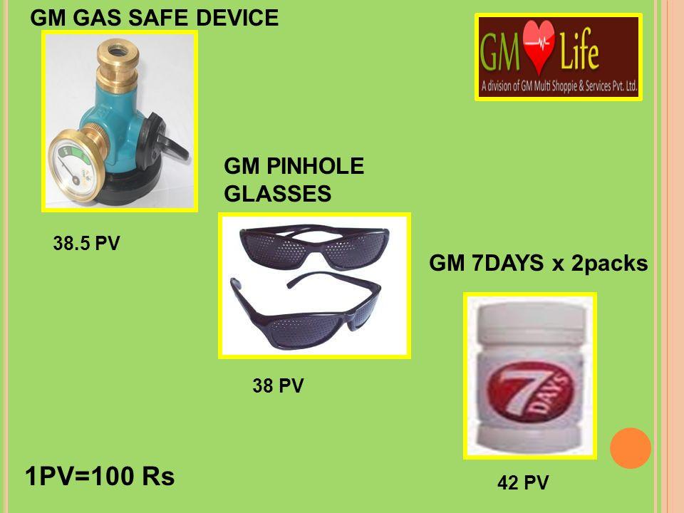 38.5 PV GM GAS SAFE DEVICE 42 PV GM 7DAYS x 2packs 38 PV GM PINHOLE GLASSES 1PV=100 Rs