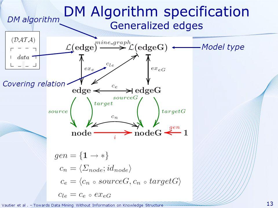 Vautier et al. – Towards Data Mining Without Information on Knowledge Structure 13 DM Algorithm specification Generalized edges Covering relation Mode