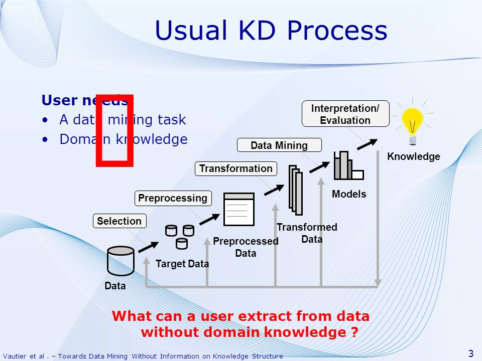 Vautier et al. – Towards Data Mining Without Information on Knowledge Structure 3 Usual KD Process User needs: A data mining task Domain knowledge Dat