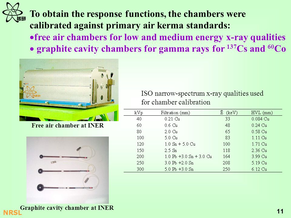 11 NRSL To obtain the response functions, the chambers were calibrated against primary air kerma standards: free air chambers for low and medium energ