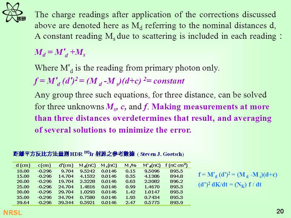 20 NRSL f = M ' d (d ' ) 2 = (M d -M s )(d+c) (d) 2 dK/dt = (N K ) f / dt The charge readings after application of the corrections discussed above are
